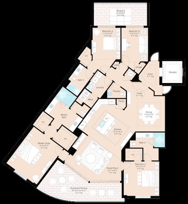 Residence Model